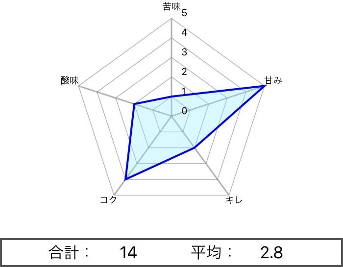 f:id:abeshun-960613:20200531141034j:image