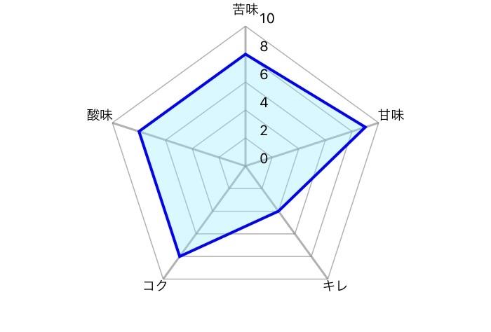 f:id:abeshun-960613:20200713121741j:image