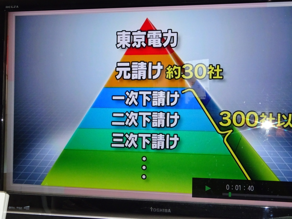 f:id:abeyumiko:20180403183755j:plain