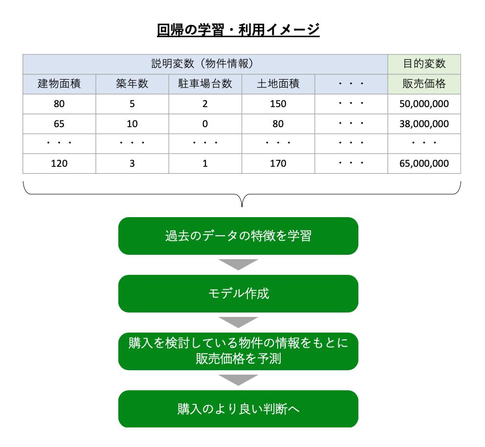 f:id:abist_maruyama:20200823161903p:plain