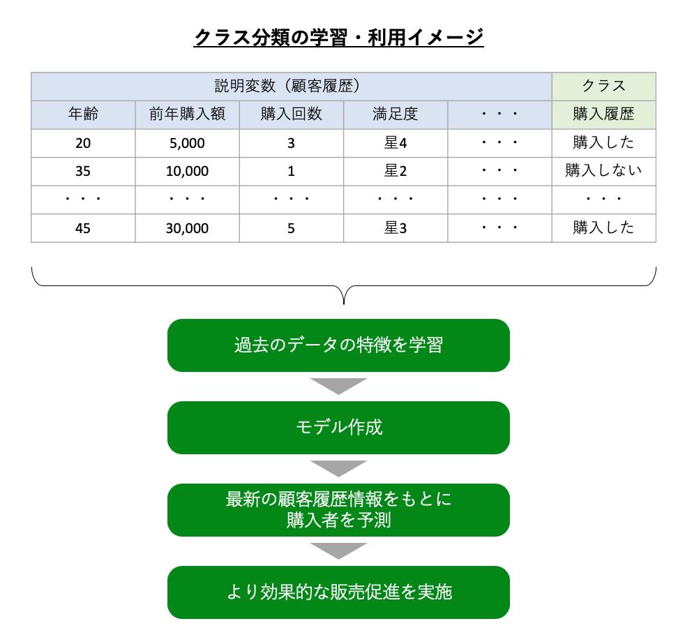 f:id:abist_maruyama:20200823163250p:plain