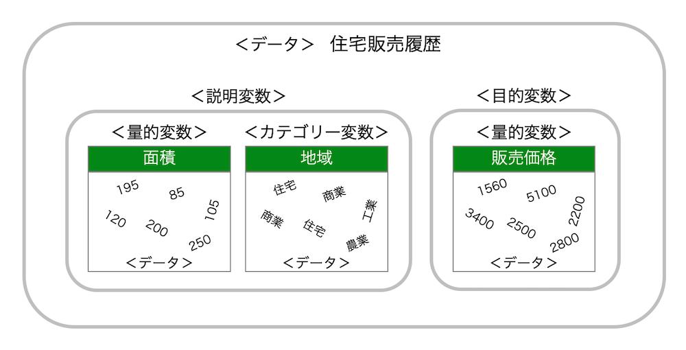 f:id:abist_maruyama:20200902180207p:plain