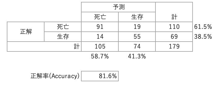 f:id:abist_maruyama:20201215142316p:plain