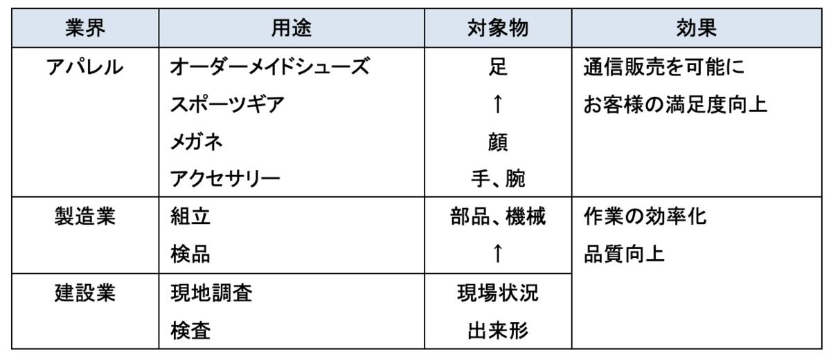f:id:abist_maruyama:20210417082344p:plain