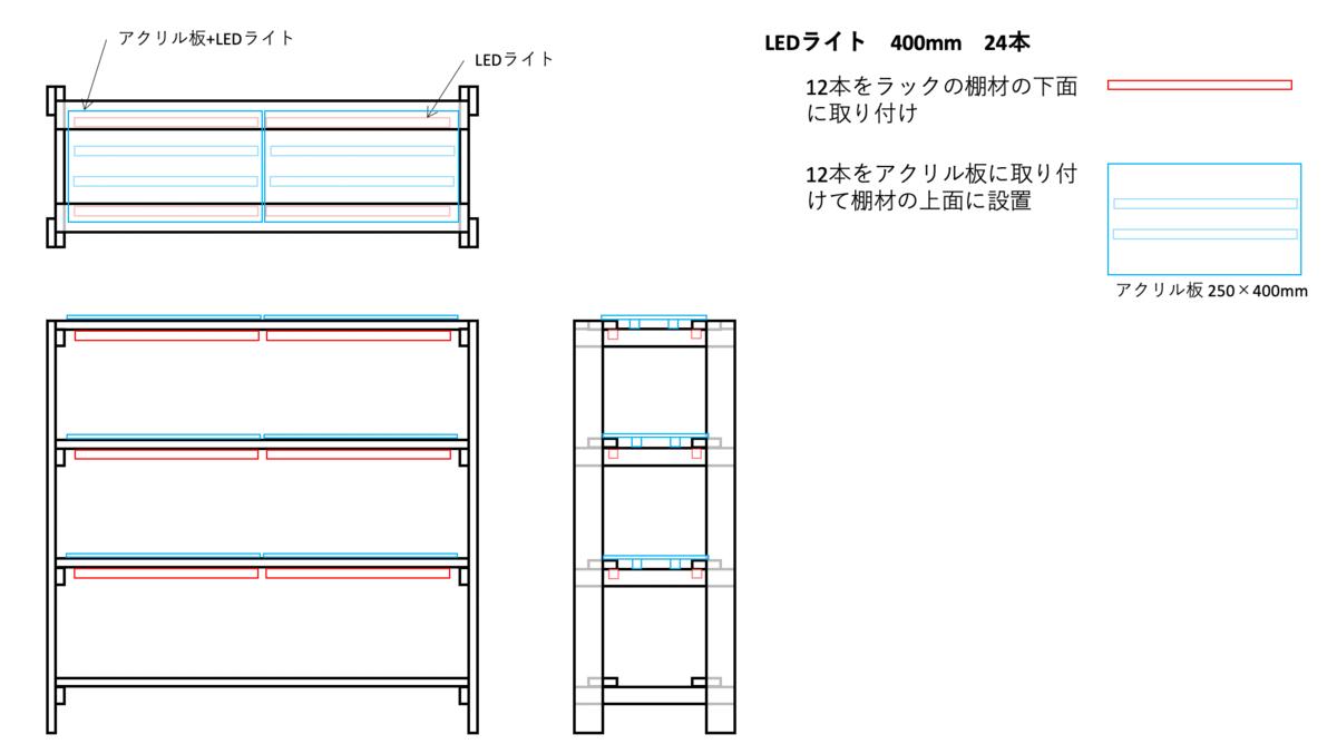 f:id:abist_maruyama:20210921200247p:plain