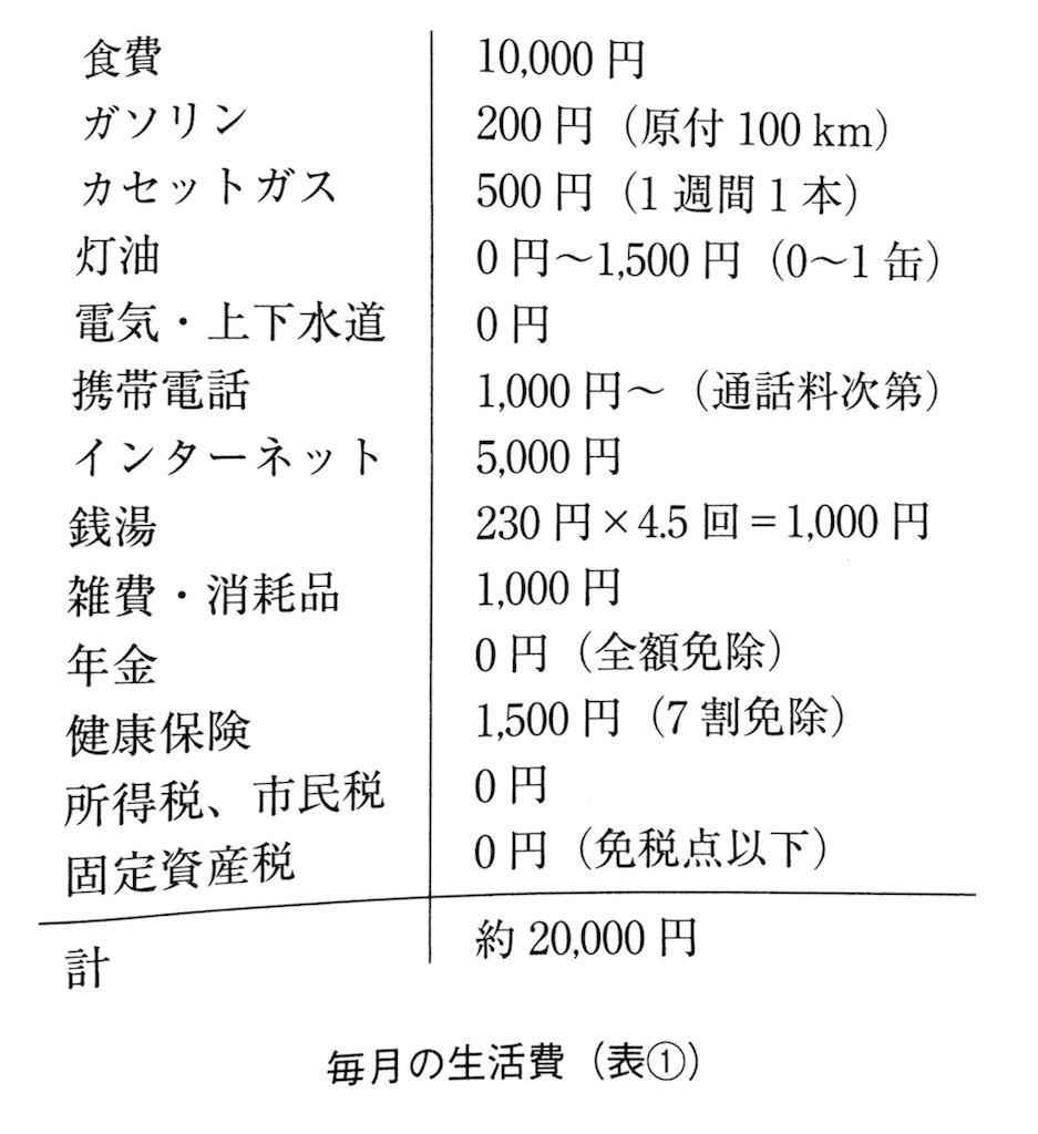 f:id:abitarou:20170216113405j:image