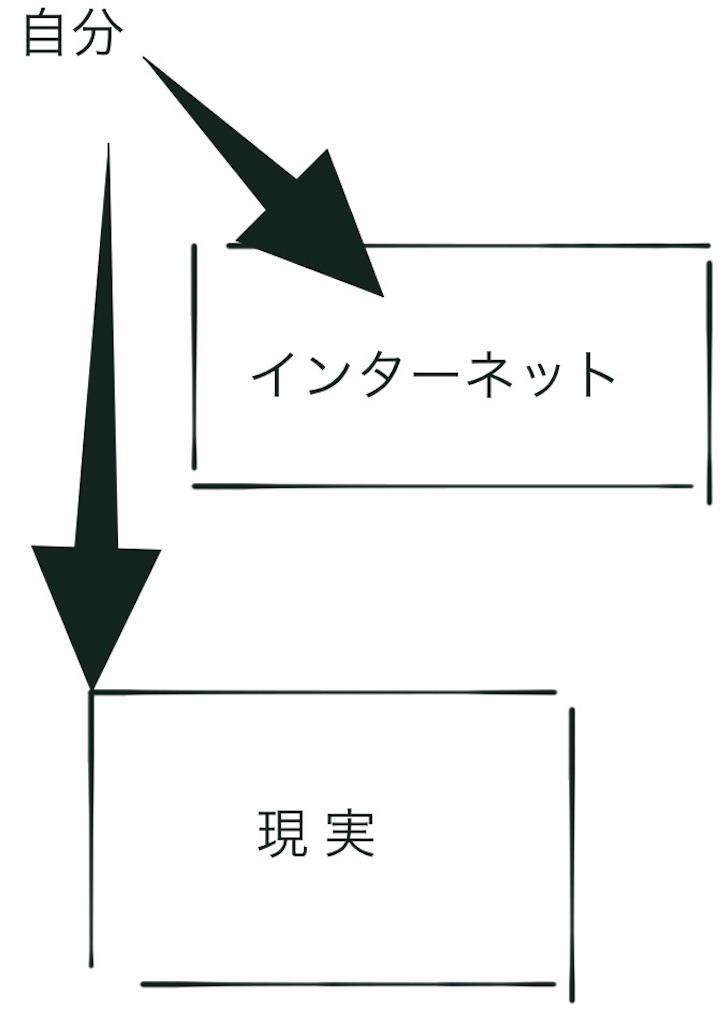 f:id:abitarou:20170414135852j:image
