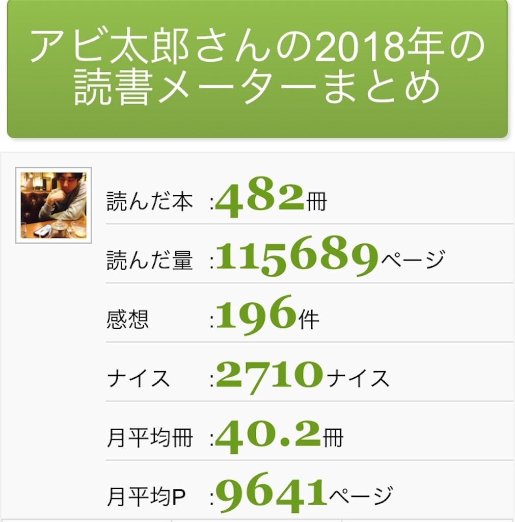 f:id:abitarou:20190101021215j:image