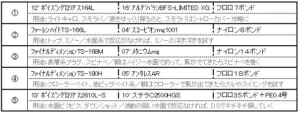 f:id:abnormality:20160517145811p:plain