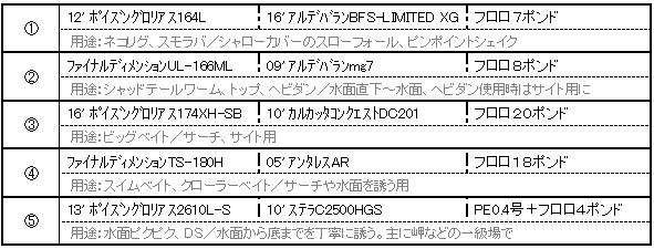 f:id:abnormality:20160527122239p:plain
