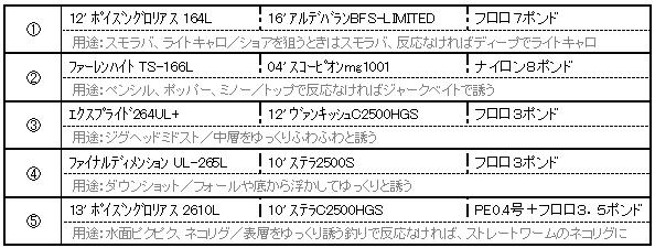 f:id:abnormality:20160605214504p:plain