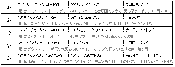 f:id:abnormality:20160701190420p:plain
