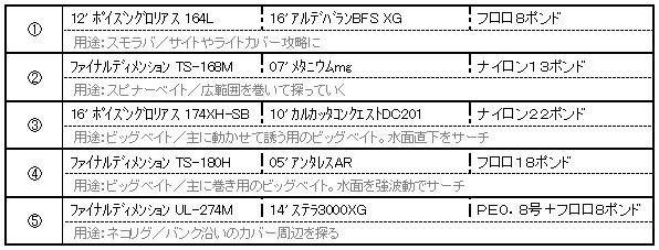 f:id:abnormality:20160811101435p:plain