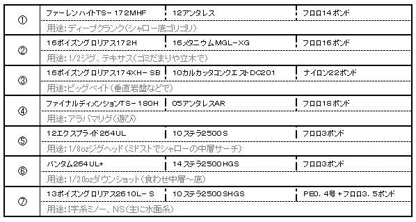 f:id:abnormality:20170305192122j:plain