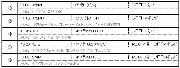f:id:abnormality:20170813105919j:plain