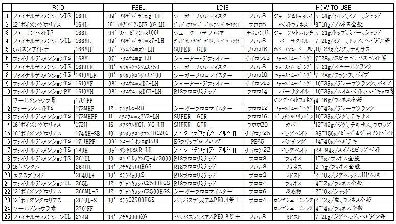 f:id:abnormality:20170813191338j:plain