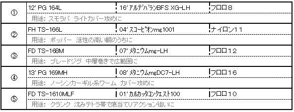 f:id:abnormality:20170907144652j:plain