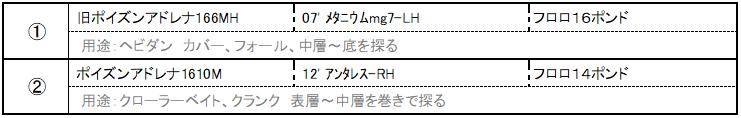 f:id:abnormality:20180625120240p:plain