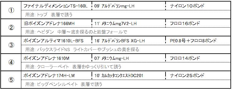 f:id:abnormality:20180708134839p:plain