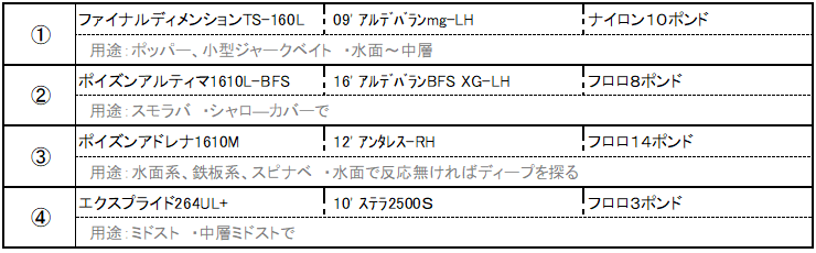 f:id:abnormality:20180908183950p:plain