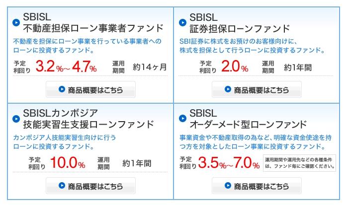 SBIソーシャルレンディングの種類