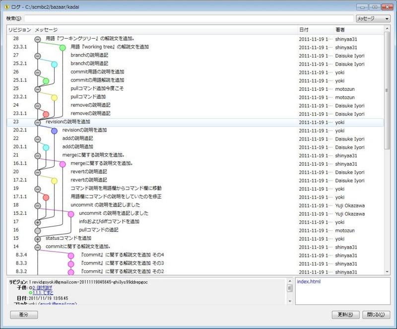 f:id:absj31:20111120224343j:image