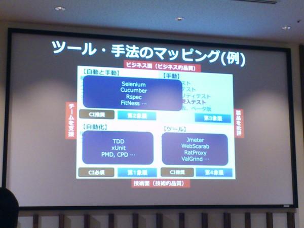 f:id:absj31:20111220201056j:image