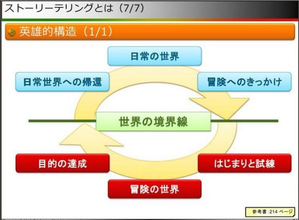 f:id:absj31:20120131000733j:image