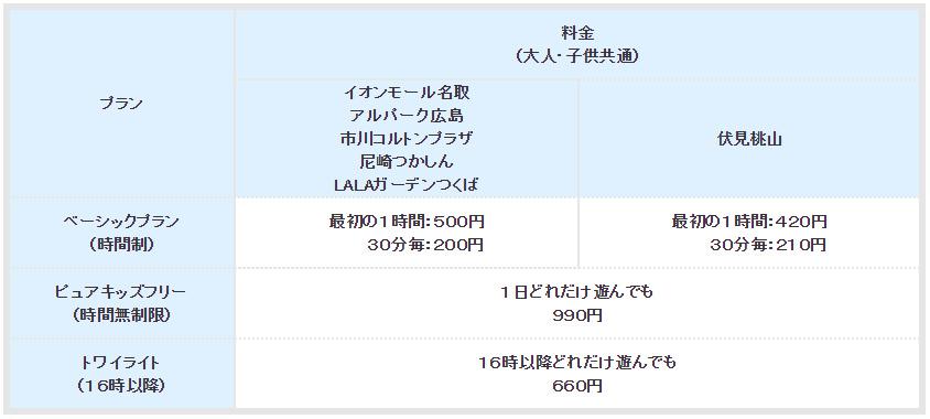 f:id:abukuma-so02f:20170315234542j:plain
