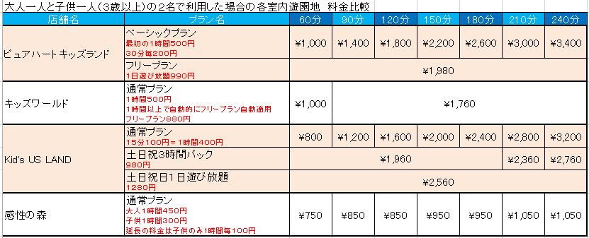 f:id:abukuma-so02f:20170316010216j:plain
