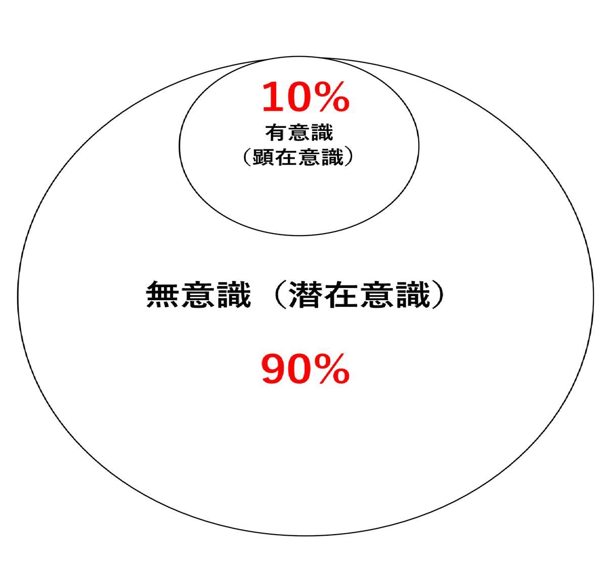 f:id:abura_sensei:20200526164543p:plain