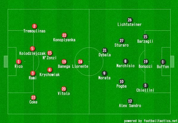 画像:15/16 UEFA CL 第6節 セビージャ対ユベントス
