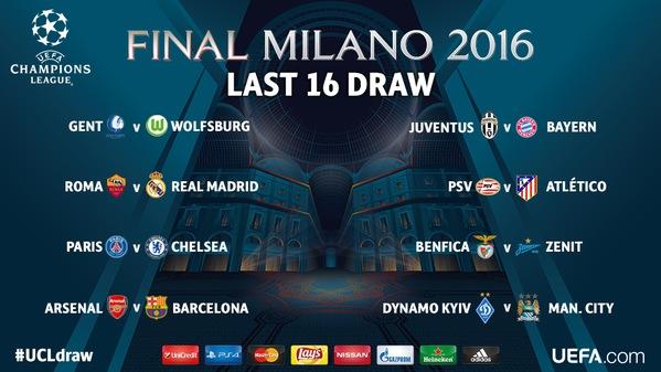 画像:2015/16 UEFA CL Round16 抽選結果