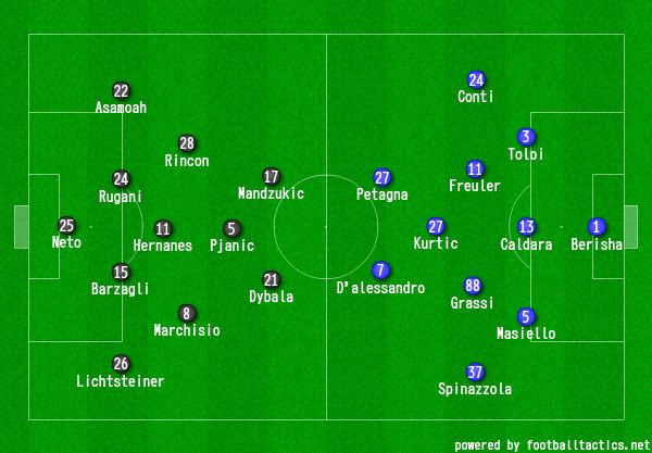 画像:2016/17 コッパ・イタリア5回戦 ユベントス対アタランタ