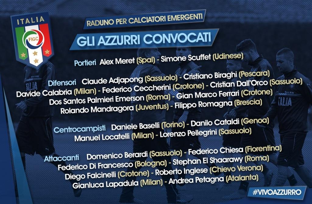 画像:イタリア代表合宿の招集メンバー(2017年4月)