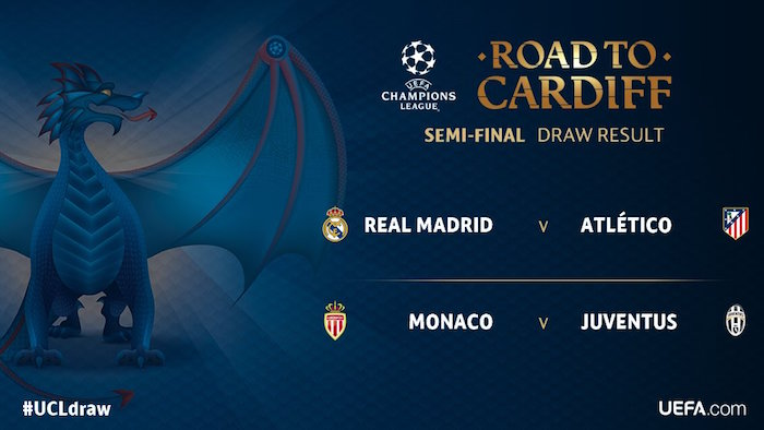 画像:2016/17 UEFA CL Semi Final - Draw