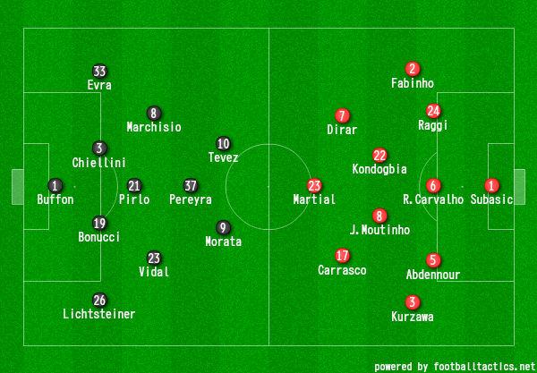 画像:2014/15 UEFA CL QF-1 Juventus v Monaco