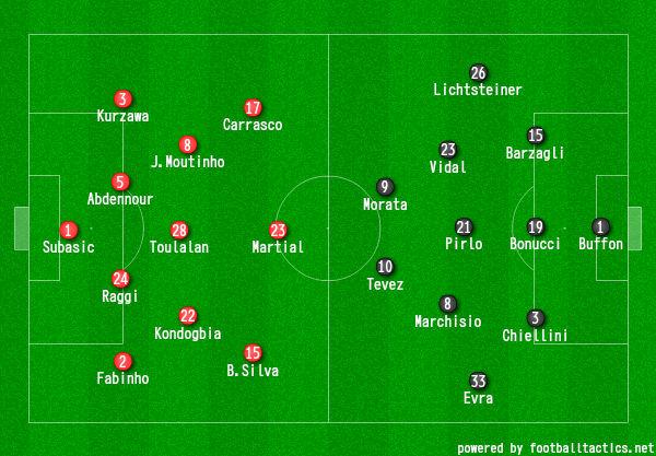 画像:2014/15 UEFA CL QF-2 Monaco v Juventus
