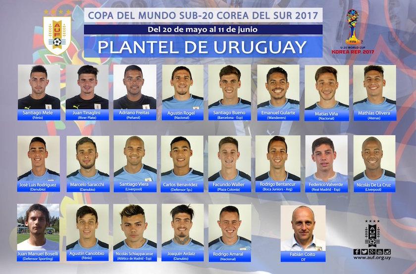 画像:U-20 W杯に参戦するウルグアイ代表のメンバー