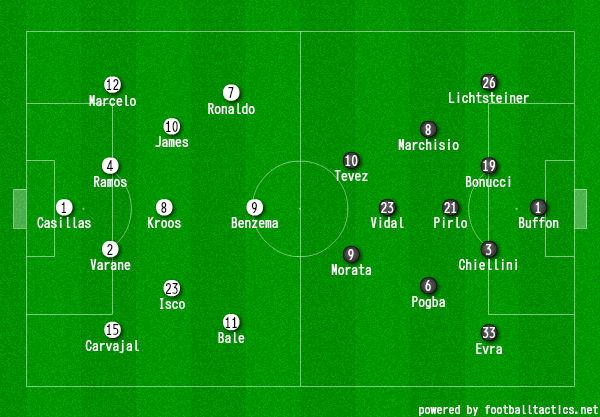 画像:2014/15 UEFA CL 準決勝2 レアル・マドリード対ユベントス