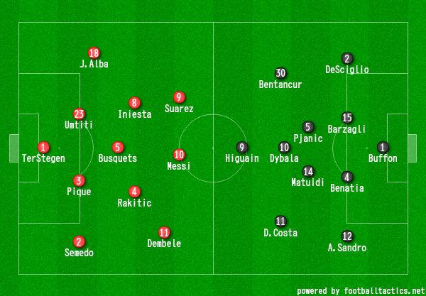 画像:2017/18 UEFA CL バルセロナ対ユベントス