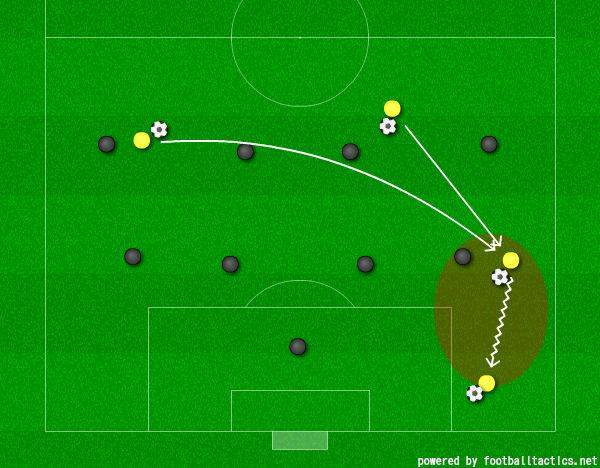 画像:右 SB の裏を突かれてピンチを招くパターン