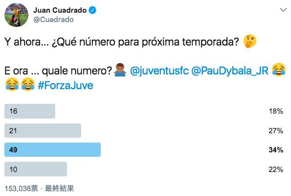 画像:クアドラード選手が行っていたアンケートの結果
