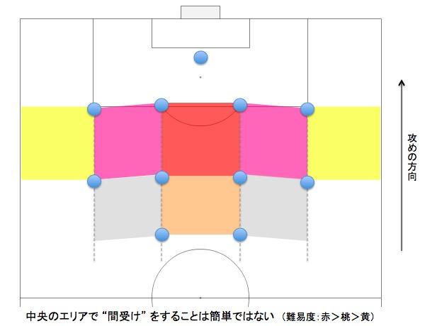 画像:中央では時間とスペースが極端に制限されている