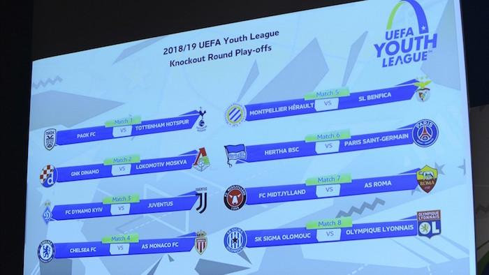 画像:2018/19 UEFA ユースリーグ・プレーオフの組み合わせ