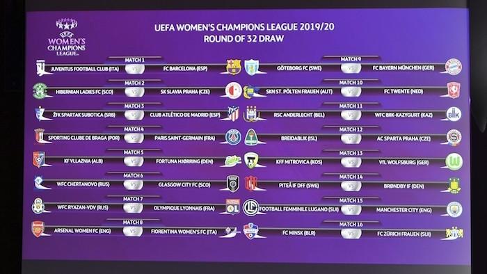画像:2019/20 UEFA women's Champions League