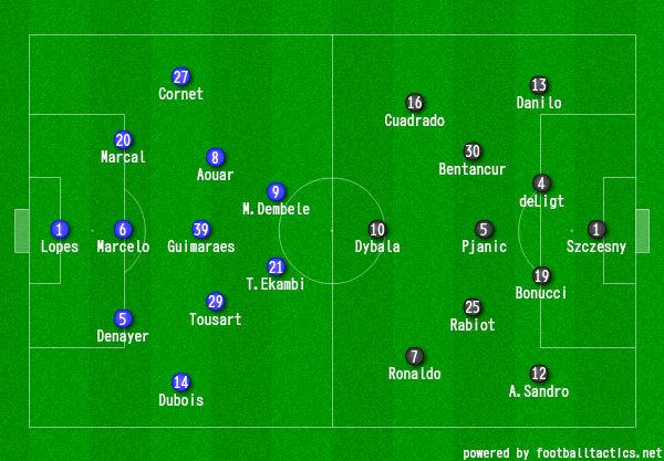 画像:2019/20 UEFA CL R.16-1 リヨン対ユベントス