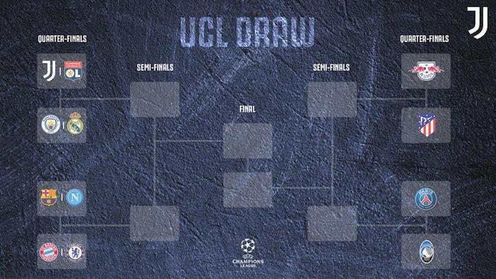 画像:2019/20 UEFA Champions League Draw