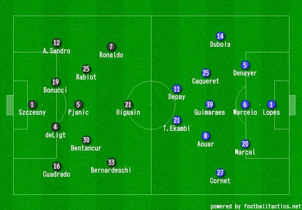 画像:2019/20 UEFA CL R.16-2 ユベントス対リヨン