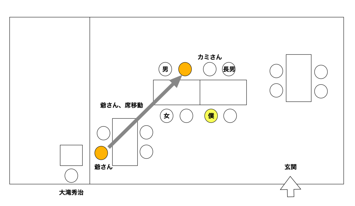 f:id:academij:20200416130842p:plain